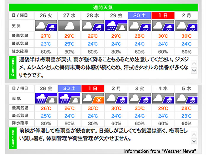 weather21