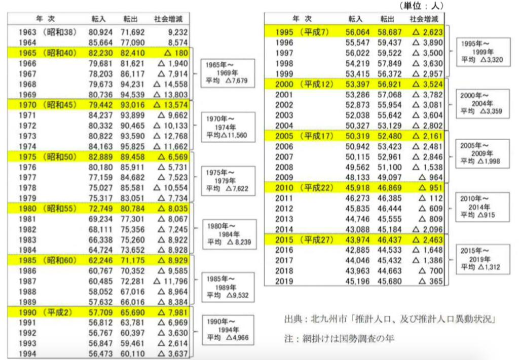 スクリーンショット 2021-02-26 1.01.02